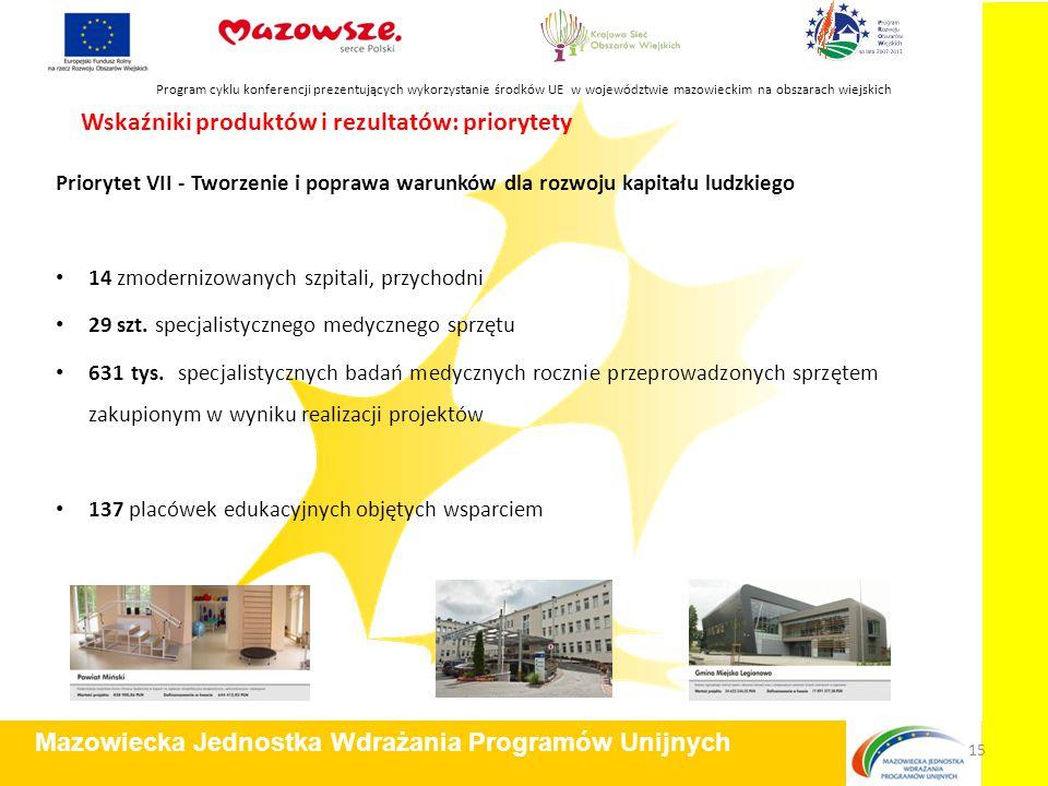 Priorytet VII - Tworzenie i poprawa warunków dla rozwoju kapitału ludzkiego 14 zmodernizowanych szpitali, przychodni 29 szt. specjalistycznego medyczn