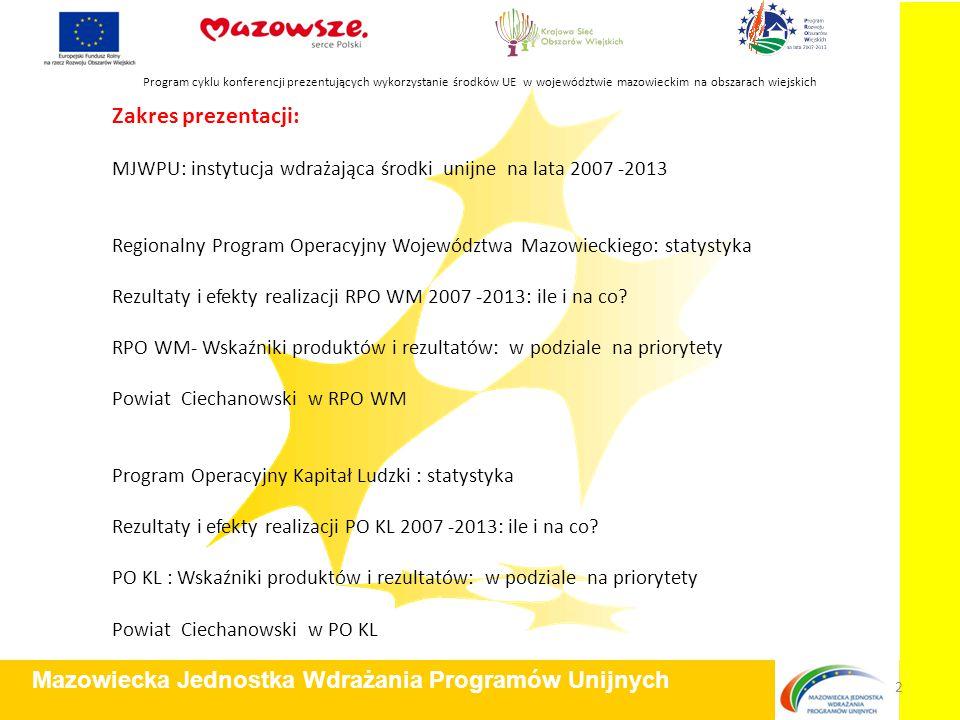 WSPARCIE OBSZARÓW WIEJSKICH W LATACH 2007 -2013 Program cyklu konferencji prezentujących wykorzystanie środków UE w województwie mazowieckim na obszarach wiejskich Mazowiecka Jednostka Wdrażania Programów Unijnych 33 Obszary wiejskie 3 055 mld zł dofinansowania do 2 848 projektów PO KL 555 mln zł RPO WM: 749 projektów RPO WM: 2,5 mld zł PO KL 2 089 inicjatyw