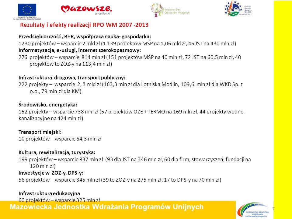 Rezultaty i efekty realizacji RPO WM 2007 -2013 Mazowiecka Jednostka Wdrażania Programów Unijnych 7 Przedsiębiorczość, B+R, współpraca nauka- gospodar