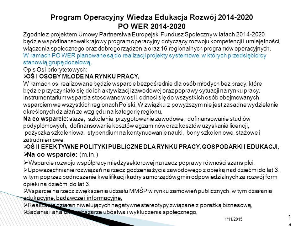 1/11/201514 Program Operacyjny Wiedza Edukacja Rozwój 2014-2020 PO WER 2014-2020 Zgodnie z projektem Umowy Partnerstwa Europejski Fundusz Społeczny w