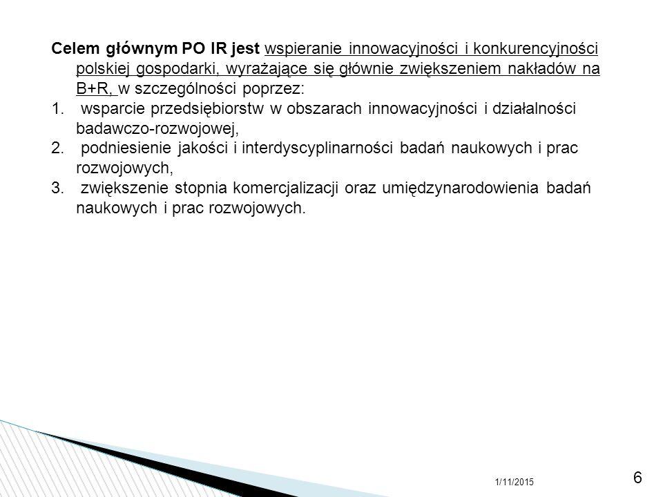 1/11/2015 6 Celem głównym PO IR jest wspieranie innowacyjności i konkurencyjności polskiej gospodarki, wyrażające się głównie zwiększeniem nakładów na