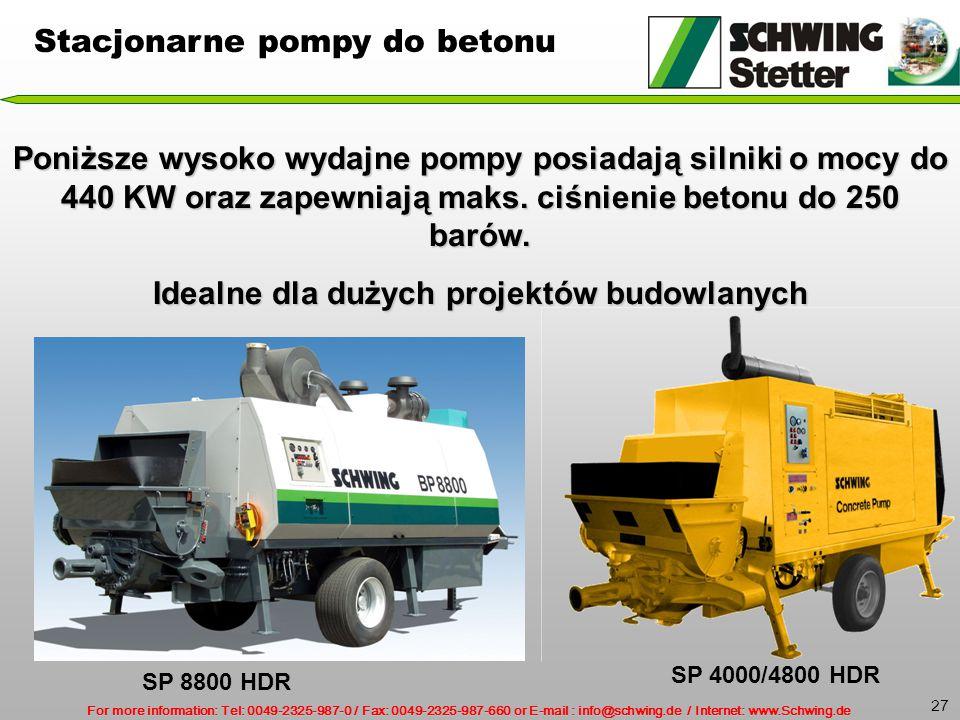 For more information: Tel: 0049-2325-987-0 / Fax: 0049-2325-987-660 or E-mail : info@schwing.de / Internet: www.Schwing.de 27 Poniższe wysoko wydajne pompy posiadają silniki o mocy do 440 KW oraz zapewniają maks.