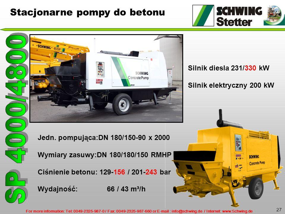 For more information: Tel: 0049-2325-987-0 / Fax: 0049-2325-987-660 or E-mail : info@schwing.de / Internet: www.Schwing.de 27 Silnik diesla 231/330 kW Silnik elektryczny 200 kW Jedn.
