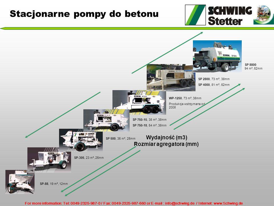 For more information: Tel: 0049-2325-987-0 / Fax: 0049-2325-987-660 or E-mail : info@schwing.de / Internet: www.Schwing.de SP-88, 19 m³, 12mm SP-305, 23 m³, 25mm SP 500, 35 m³, 25mm SP 750-15, 38 m³, 38mm SP 750-18, 54 m³, 38mm WP-1250, 73 m³, 38mm Produkcja wstrzymana od 2008 SP 2800, 73 m³, 38mm SP 4000, 81 m³, 62mm SP 8800 94 m³, 62mm Wydajność (m3) Rozmiar agregatora (mm) Stacjonarne pompy do betonu