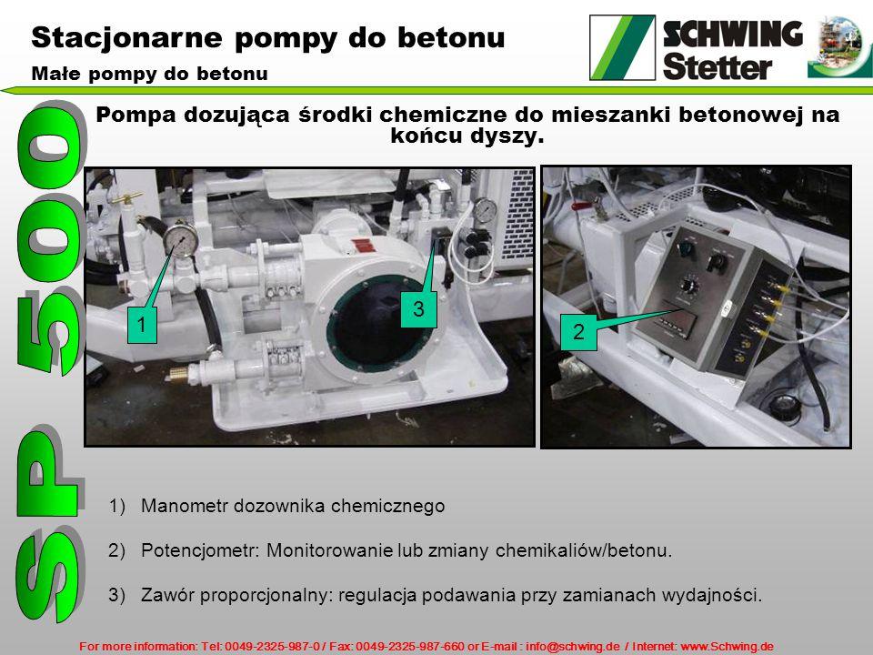 For more information: Tel: 0049-2325-987-0 / Fax: 0049-2325-987-660 or E-mail : info@schwing.de / Internet: www.Schwing.de Pompa dozująca środki chemiczne do mieszanki betonowej na końcu dyszy.