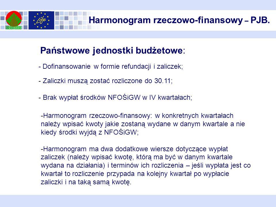 Państwowe jednostki budżetowe: - Dofinansowanie w formie refundacji i zaliczek; - Zaliczki muszą zostać rozliczone do 30.11; - Brak wypłat środków NFOŚiGW w IV kwartałach; -Harmonogram rzeczowo-finansowy: w konkretnych kwartałach należy wpisać kwoty jakie zostaną wydane w danym kwartale a nie kiedy środki wyjdą z NFOŚiGW; -Harmonogram ma dwa dodatkowe wiersze dotyczące wypłat zaliczek (należy wpisać kwotę, którą ma być w danym kwartale wydana na działania) i terminów ich rozliczenia – jeśli wypłata jest co kwartał to rozliczenie przypada na kolejny kwartał po wypłacie zaliczki i na taką samą kwotę.