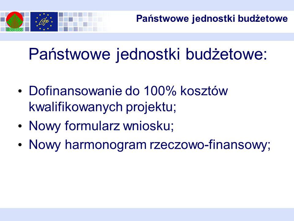 Państwowe jednostki budżetowe: Dofinansowanie do 100% kosztów kwalifikowanych projektu; Nowy formularz wniosku; Nowy harmonogram rzeczowo-finansowy; PJB Państwowe jednostki budżetowe