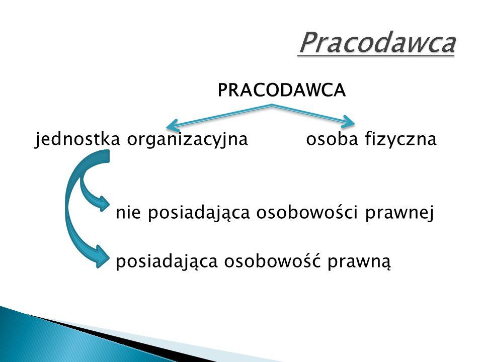 PRACODAWCA jednostka organizacyjna osoba fizyczna nie posiadająca osobowości prawnej posiadająca osobowość prawną