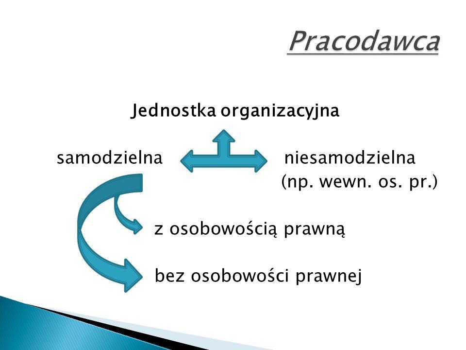 Jednostka organizacyjna samodzielna niesamodzielna (np. wewn. os. pr.) z osobowością prawną bez osobowości prawnej