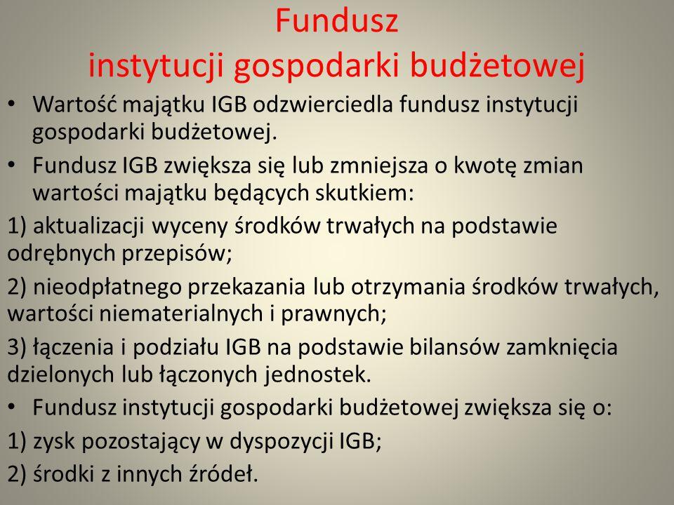 Fundusz instytucji gospodarki budżetowej Wartość majątku IGB odzwierciedla fundusz instytucji gospodarki budżetowej. Fundusz IGB zwiększa się lub zmni