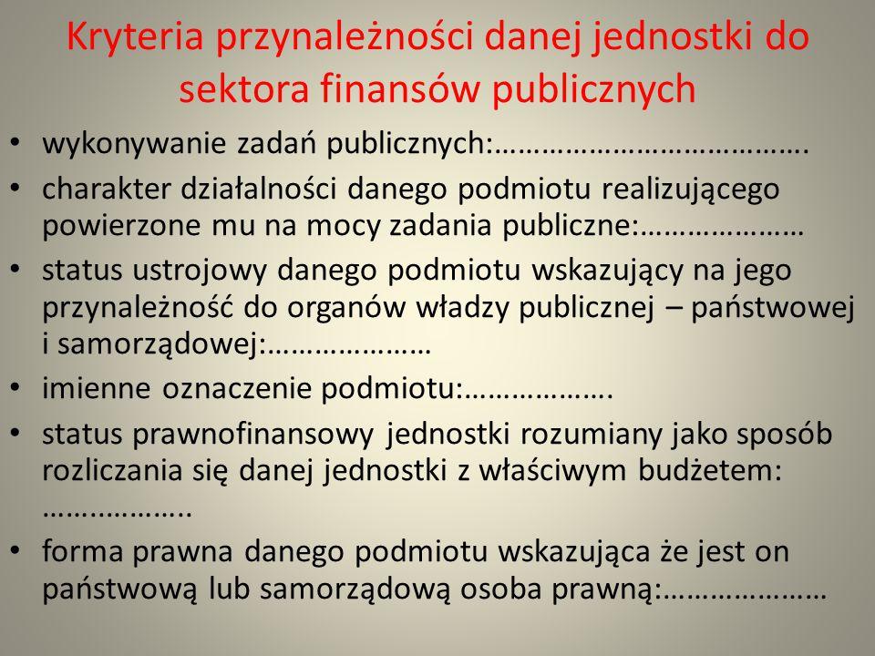 Kryteria przynależności danej jednostki do sektora finansów publicznych wykonywanie zadań publicznych:…………………………………. charakter działalności danego pod