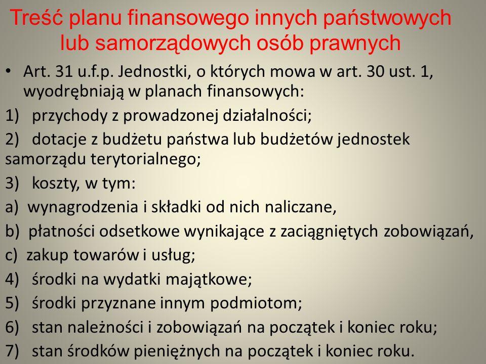 Treść planu finansowego innych państwowych lub samorządowych osób prawnych Art. 31 u.f.p. Jednostki, o których mowa w art. 30 ust. 1, wyodrębniają w p