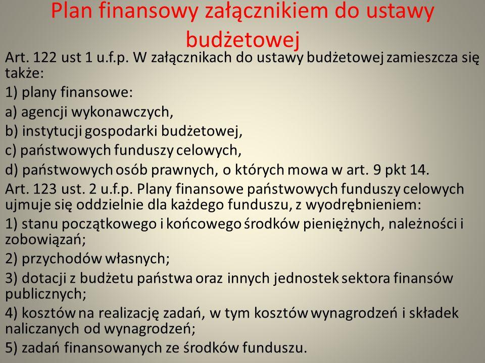 Plan finansowy załącznikiem do ustawy budżetowej Art. 122 ust 1 u.f.p. W załącznikach do ustawy budżetowej zamieszcza się także: 1) plany finansowe: a