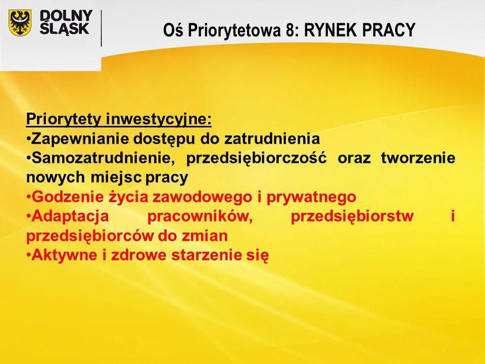 Oś Priorytetowa 8: RYNEK PRACY Priorytety inwestycyjne: Zapewnianie dostępu do zatrudnienia Samozatrudnienie, przedsiębiorczość oraz tworzenie nowych
