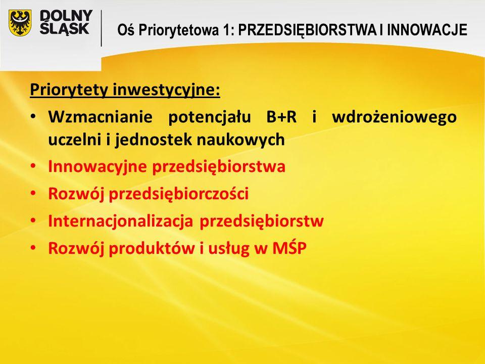 Oś Priorytetowa 1: PRZEDSIĘBIORSTWA I INNOWACJE Priorytety inwestycyjne: Wzmacnianie potencjału B+R i wdrożeniowego uczelni i jednostek naukowych Inno