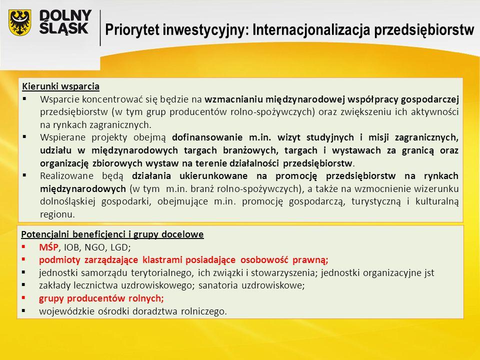 Priorytet inwestycyjny: Internacjonalizacja przedsiębiorstw Potencjalni beneficjenci i grupy docelowe  MŚP, IOB, NGO, LGD;  podmioty zarządzające kl