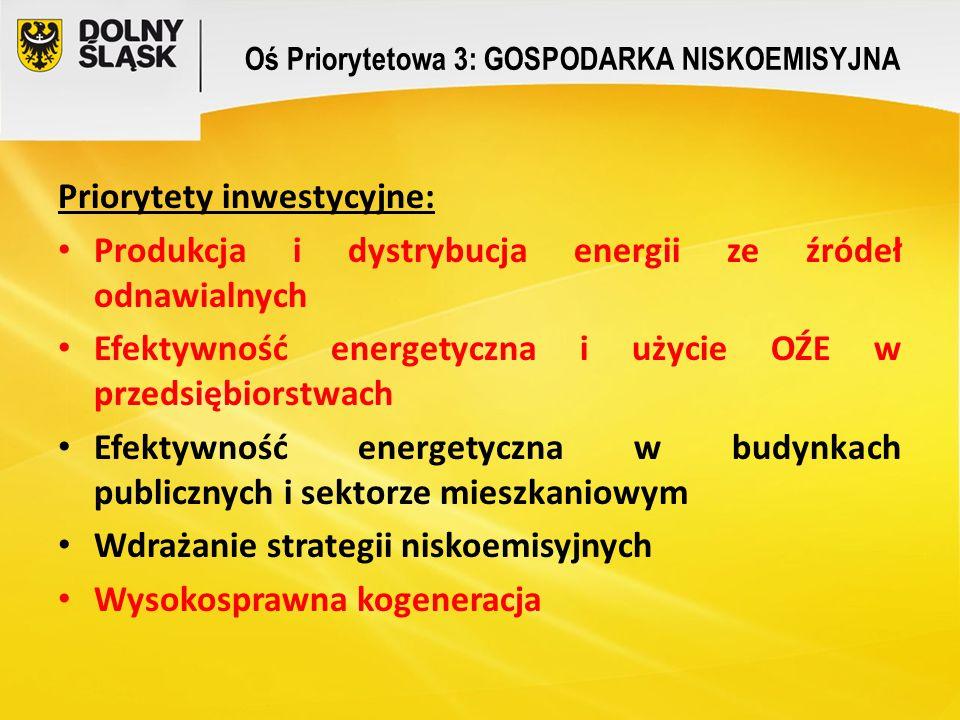 Oś Priorytetowa 3: GOSPODARKA NISKOEMISYJNA Priorytety inwestycyjne: Produkcja i dystrybucja energii ze źródeł odnawialnych Efektywność energetyczna i