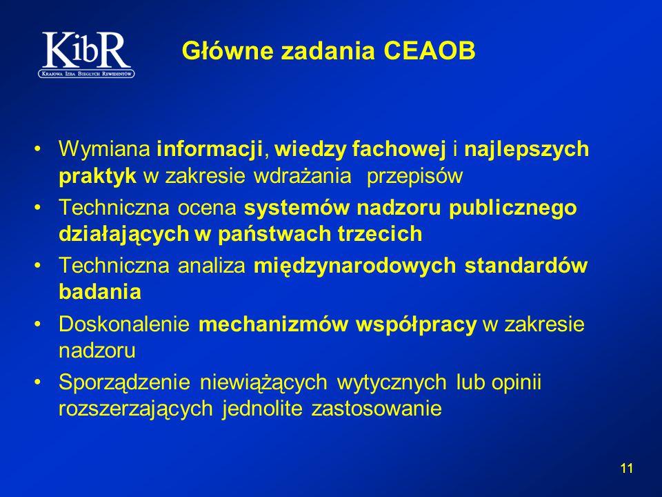 11 Główne zadania CEAOB Wymiana informacji, wiedzy fachowej i najlepszych praktyk w zakresie wdrażania przepisów Techniczna ocena systemów nadzoru publicznego działających w państwach trzecich Techniczna analiza międzynarodowych standardów badania Doskonalenie mechanizmów współpracy w zakresie nadzoru Sporządzenie niewiążących wytycznych lub opinii rozszerzających jednolite zastosowanie