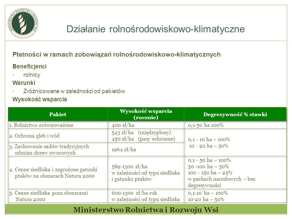 Działanie rolnośrodowiskowo-klimatyczne Ministerstwo Rolnictwa i Rozwoju Wsi Płatności w ramach zobowiązań rolnośrodowiskowo-klimatycznych Beneficjenc
