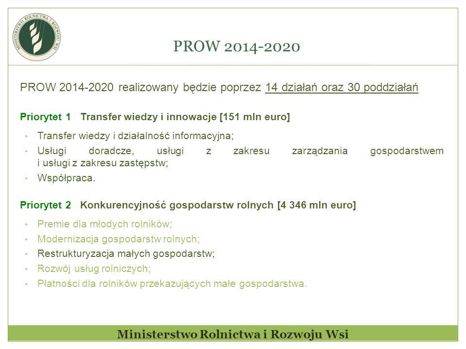 PROW 2014-2020 Ministerstwo Rolnictwa i Rozwoju Wsi Priorytet 3 Łańcuch żywnościowy i zarządzanie ryzykiem [1 569 mln euro] Przetwórstwo i marketing produktów rolnych; Systemy jakości produktów rolnych i środków spożywczych; Grupy producentów; Podstawowe usługi i odnowa miejscowości na obszarach wiejskich; Przywracanie potencjału rolnego zniszczonego w wyniku klęsk żywiołowych.