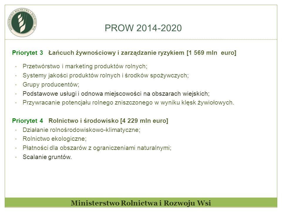 PROW 2014-2020 Ministerstwo Rolnictwa i Rozwoju Wsi Priorytet 5 Efektywne gospodarowanie zasobami i gospodarka niskoemisyjna [300 mln euro] Zalesianie.