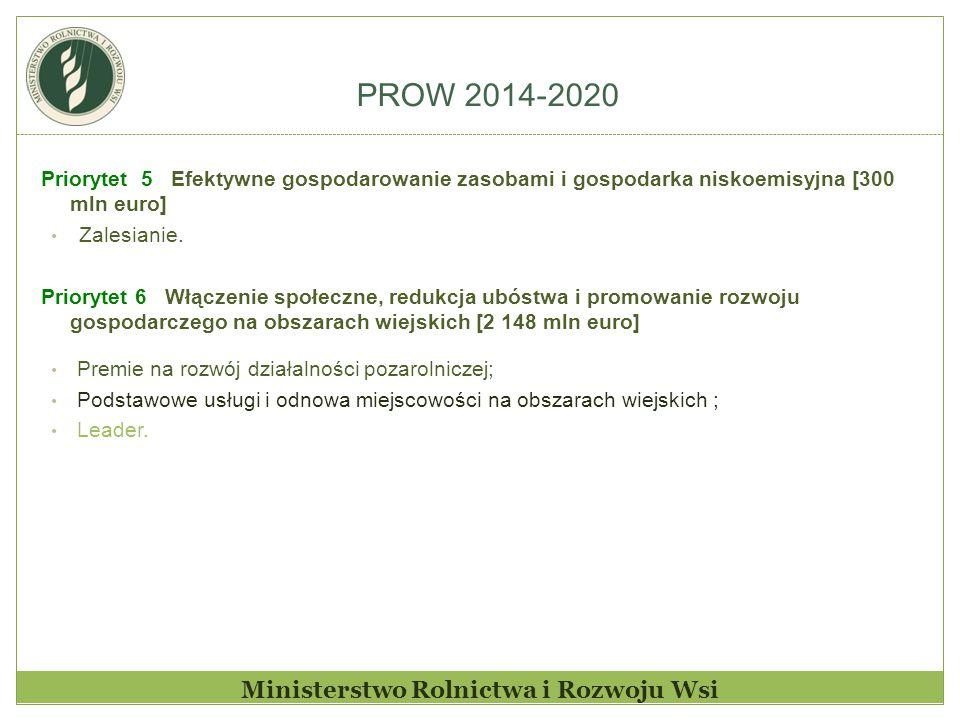 PROW 2014-2020 Ministerstwo Rolnictwa i Rozwoju Wsi Priorytet 5 Efektywne gospodarowanie zasobami i gospodarka niskoemisyjna [300 mln euro] Zalesianie