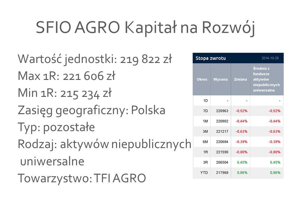 SFIO AGRO Kapitał na Rozwój Wartość jednostki: 219 822 zł Max 1R: 221 606 zł Min 1R: 215 234 zł Zasięg geograficzny: Polska Typ: pozostałe Rodzaj: akt