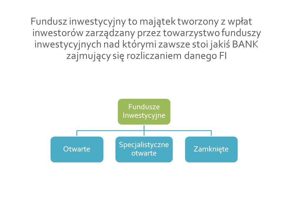 Jednostka a Certyfikat Jednostka UczestnictwaCertyfikat Inwestycyjny Generowane przez Otwarte FI są tytułem współwłasności w majątku funduszu.