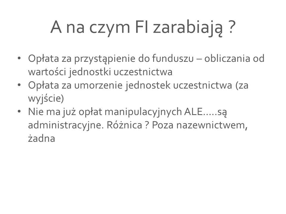 Źródło: http://notowania.pb.pl/