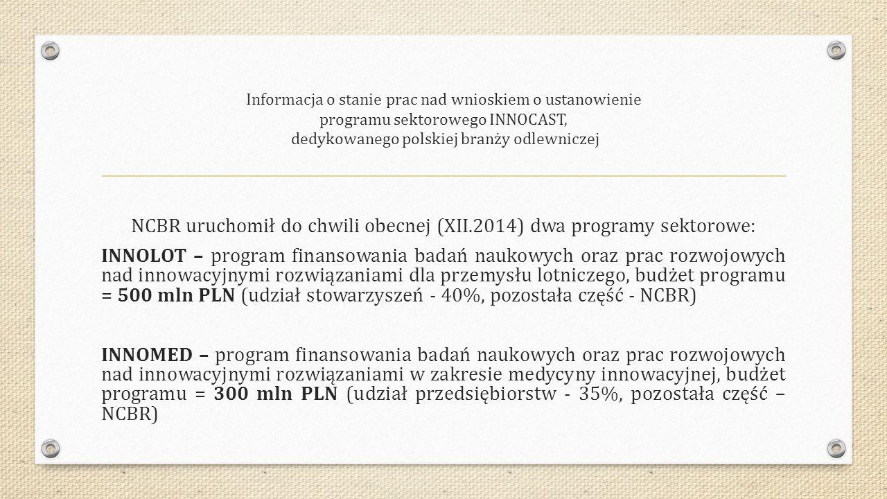 Informacja o stanie prac nad wnioskiem o ustanowienie programu sektorowego INNOCAST, dedykowanego polskiej branży odlewniczej NCBR uruchomił do chwili obecnej (XII.2014) dwa programy sektorowe: INNOLOT – program finansowania badań naukowych oraz prac rozwojowych nad innowacyjnymi rozwiązaniami dla przemysłu lotniczego, budżet programu = 500 mln PLN (udział stowarzyszeń - 40%, pozostała część - NCBR) INNOMED – program finansowania badań naukowych oraz prac rozwojowych nad innowacyjnymi rozwiązaniami w zakresie medycyny innowacyjnej, budżet programu = 300 mln PLN (udział przedsiębiorstw - 35%, pozostała część – NCBR)