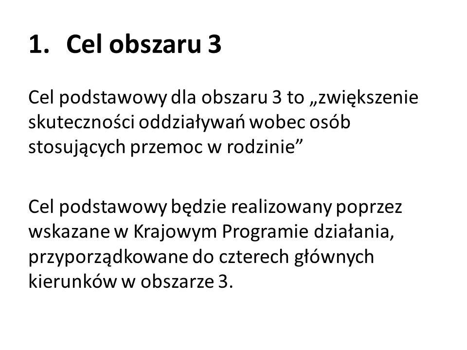 2.Kierunki 3.1.