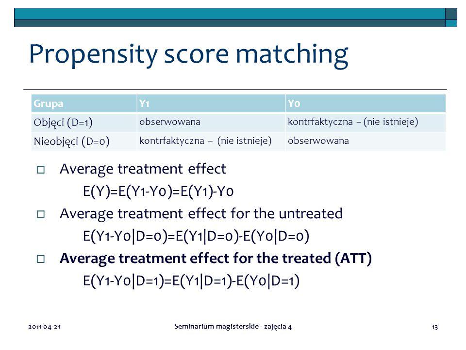 Propensity score matching GrupaY1Y0 Objęci (D=1) obserwowanakontrfaktyczna – (nie istnieje) Nieobjęci (D=0) kontrfaktyczna – (nie istnieje)obserwowana  Average treatment effect E(Y)=E(Y1-Y0)=E(Y1)-Y0  Average treatment effect for the untreated E(Y1-Y0 D=0)=E(Y1 D=0)-E(Y0 D=0)  Average treatment effect for the treated (ATT) E(Y1-Y0 D=1)=E(Y1 D=1)-E(Y0 D=1) 2011-04-21Seminarium magisterskie - zajęcia 413