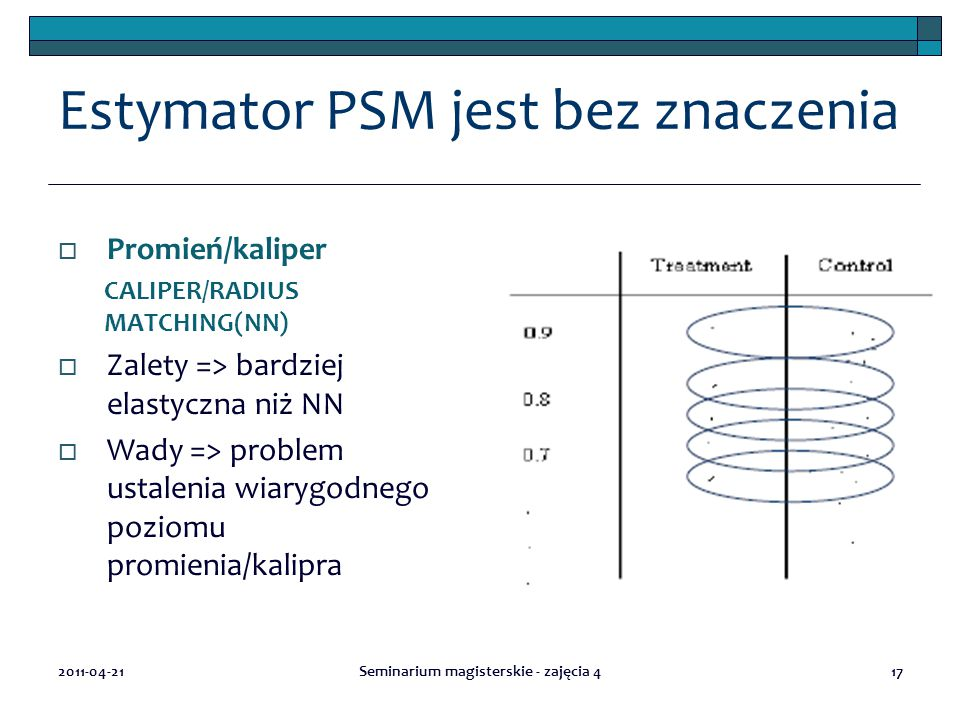 Estymator PSM jest bez znaczenia  Promień/kaliper CALIPER/RADIUS MATCHING(NN)  Zalety => bardziej elastyczna niż NN  Wady => problem ustalenia wiarygodnego poziomu promienia/kalipra 2011-04-21Seminarium magisterskie - zajęcia 417