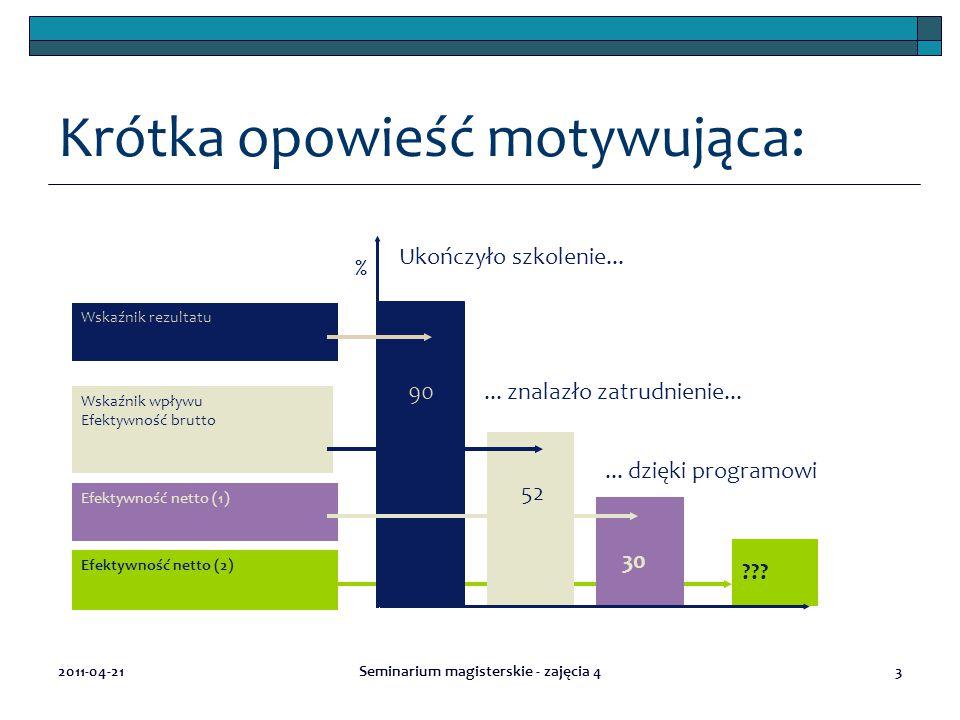 Krótka opowieść motywująca: 2011-04-21Seminarium magisterskie - zajęcia 43 ??.