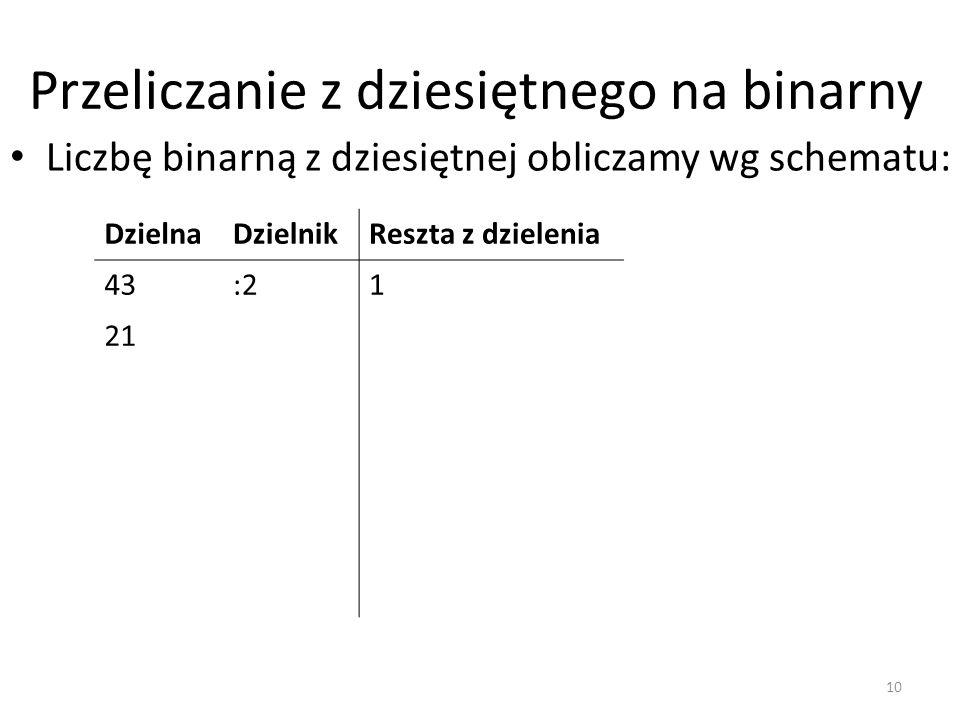 Przeliczanie z dziesiętnego na binarny Liczbę binarną z dziesiętnej obliczamy wg schematu: DzielnaDzielnikReszta z dzielenia 43:21 21 10