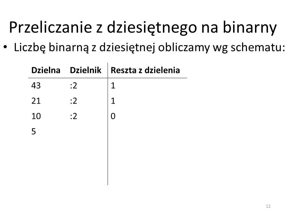 Przeliczanie z dziesiętnego na binarny Liczbę binarną z dziesiętnej obliczamy wg schematu: DzielnaDzielnikReszta z dzielenia 43:21 21:21 10:20 5 12