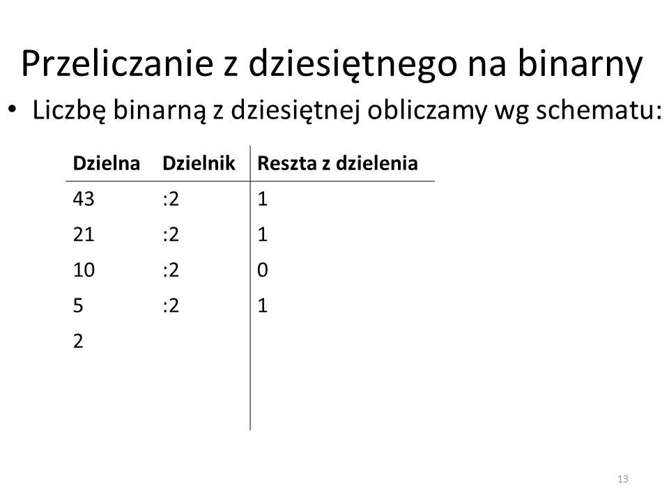 Przeliczanie z dziesiętnego na binarny Liczbę binarną z dziesiętnej obliczamy wg schematu: DzielnaDzielnikReszta z dzielenia 43:21 21:21 10:20 5 1 2 1