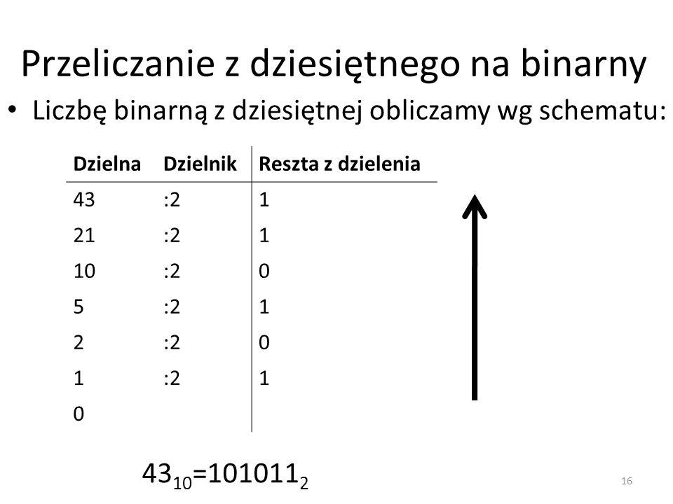 Przeliczanie z dziesiętnego na binarny Liczbę binarną z dziesiętnej obliczamy wg schematu: DzielnaDzielnikReszta z dzielenia 43:21 21:21 10:20 5 1 2 0