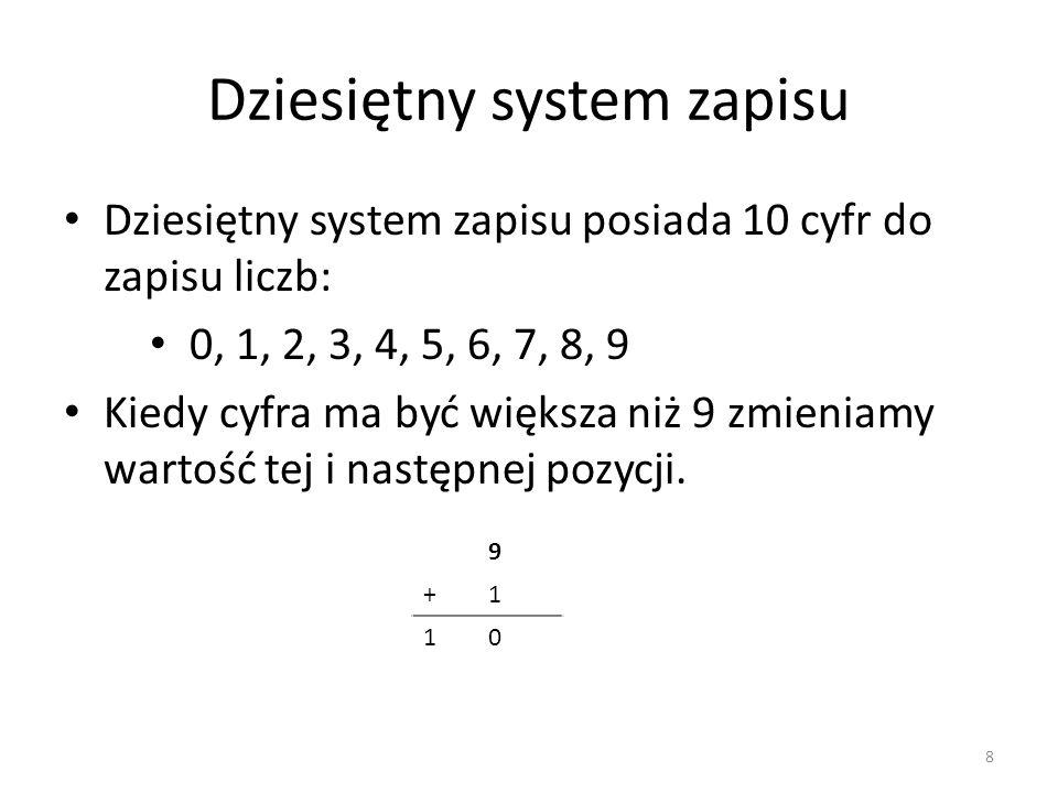 Dziesiętny system zapisu Dziesiętny system zapisu posiada 10 cyfr do zapisu liczb: 0, 1, 2, 3, 4, 5, 6, 7, 8, 9 Kiedy cyfra ma być większa niż 9 zmien