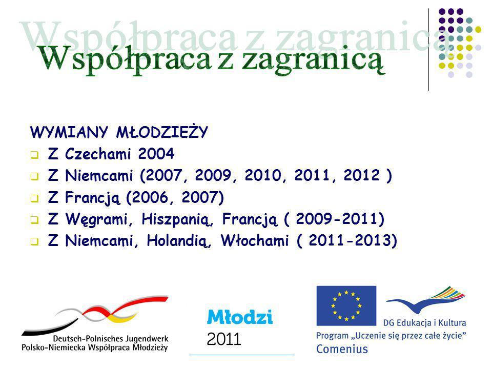 WYMIANY MŁODZIEŻY  Z Czechami 2004  Z Niemcami (2007, 2009, 2010, 2011, 2012 )  Z Francją (2006, 2007)  Z Węgrami, Hiszpanią, Francją ( 2009-2011)  Z Niemcami, Holandią, Włochami ( 2011-2013)
