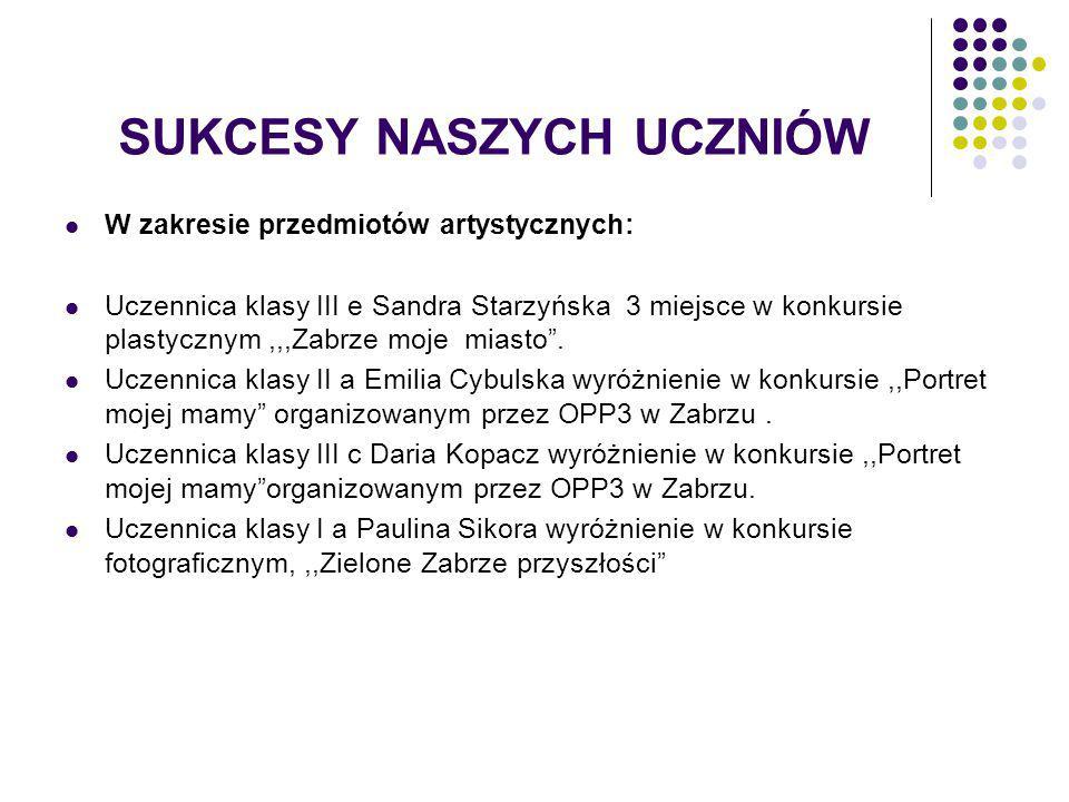 SUKCESY NASZYCH UCZNIÓW W zakresie przedmiotów artystycznych: Uczennica klasy III e Sandra Starzyńska 3 miejsce w konkursie plastycznym,,,Zabrze moje miasto .