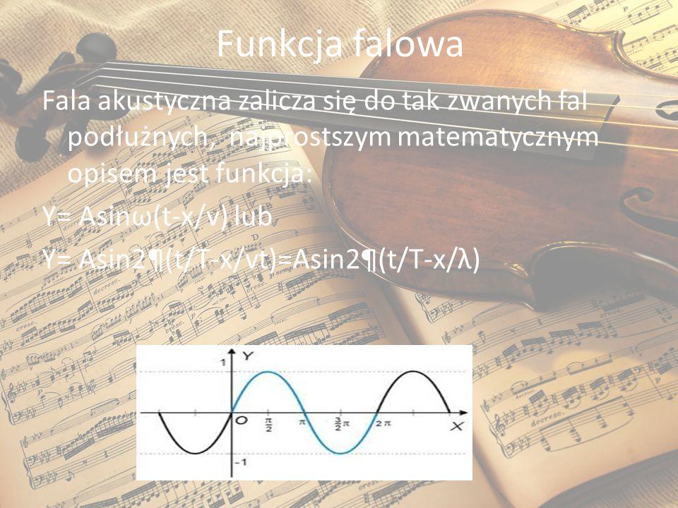 Funkcja falowa Fala akustyczna zalicza się do tak zwanych fal podłużnych, najprostszym matematycznym opisem jest funkcja: Υ= Asinω(t-x/v) lub Υ= Asin2