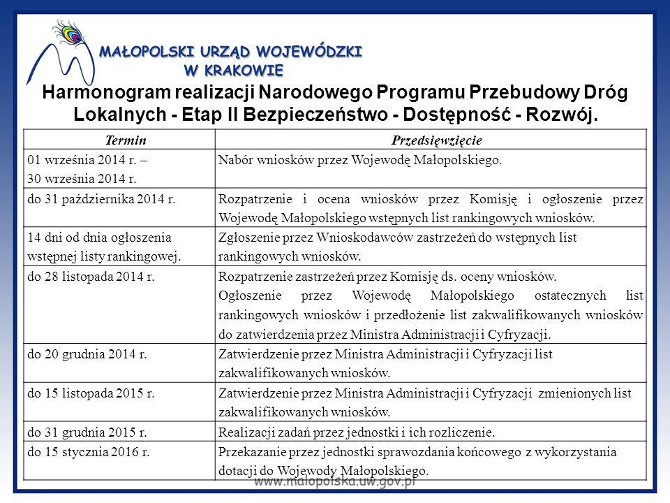 Harmonogram realizacji Narodowego Programu Przebudowy Dróg Lokalnych - Etap II Bezpieczeństwo - Dostępność - Rozwój.