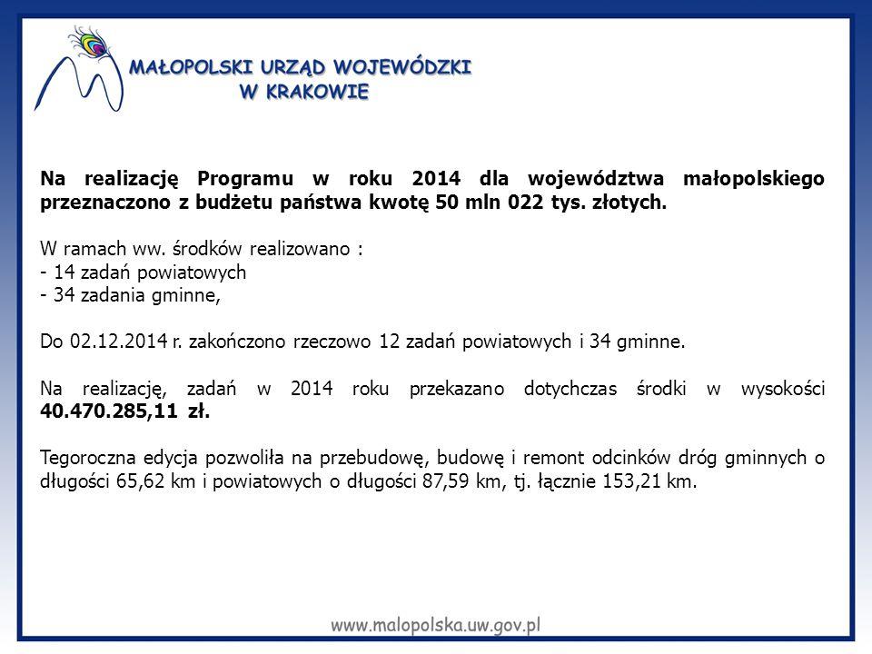 Na realizację Programu w roku 2014 dla województwa małopolskiego przeznaczono z budżetu państwa kwotę 50 mln 022 tys. złotych. W ramach ww. środków re
