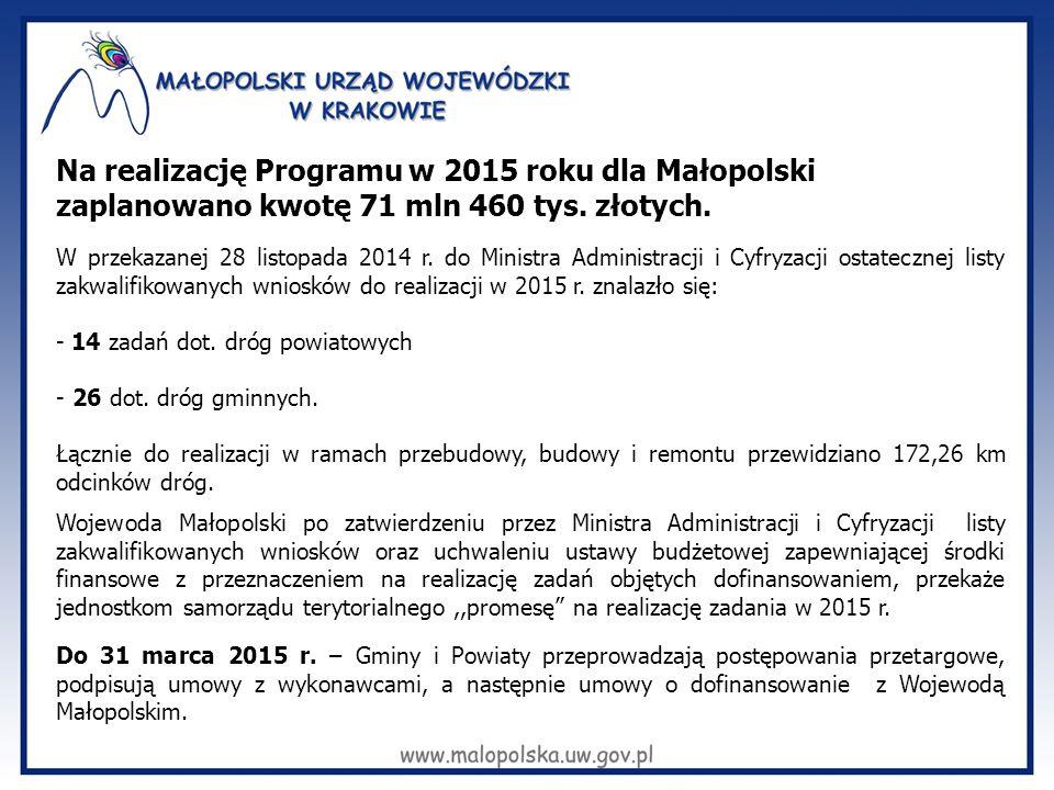 Na realizację Programu w 2015 roku dla Małopolski zaplanowano kwotę 71 mln 460 tys. złotych. W przekazanej 28 listopada 2014 r. do Ministra Administra