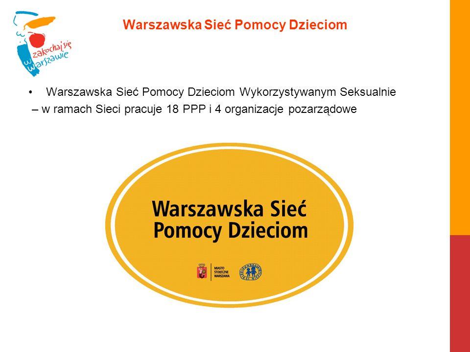 Warszawska Sieć Pomocy Dzieciom Warszawska Sieć Pomocy Dzieciom Wykorzystywanym Seksualnie – w ramach Sieci pracuje 18 PPP i 4 organizacje pozarządowe