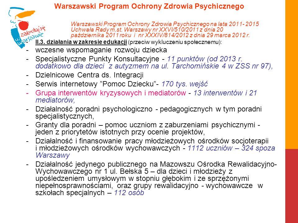 Warszawski Program Ochrony Zdrowia Psychicznego Warszawski Program Ochrony Zdrowia Psychicznego na lata 2011- 2015 Uchwała Rady m.st.