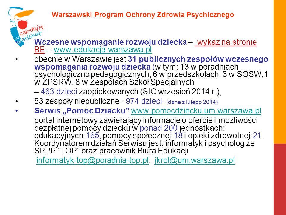 Warszawski Program Ochrony Zdrowia Psychicznego Wczesne wspomaganie rozwoju dziecka – wykaz na stronie BE – www.edukacja.warszawa.plwww.edukacja.warsz
