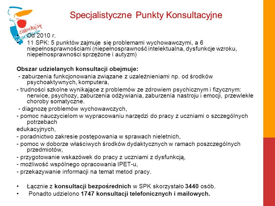 Specjalistyczne Punkty Konsultacyjne Od 2010 r. 11 SPK: 5 punktów zajmuje się problemami wychowawczymi, a 6 niepełnosprawnościami (niepełnosprawność i