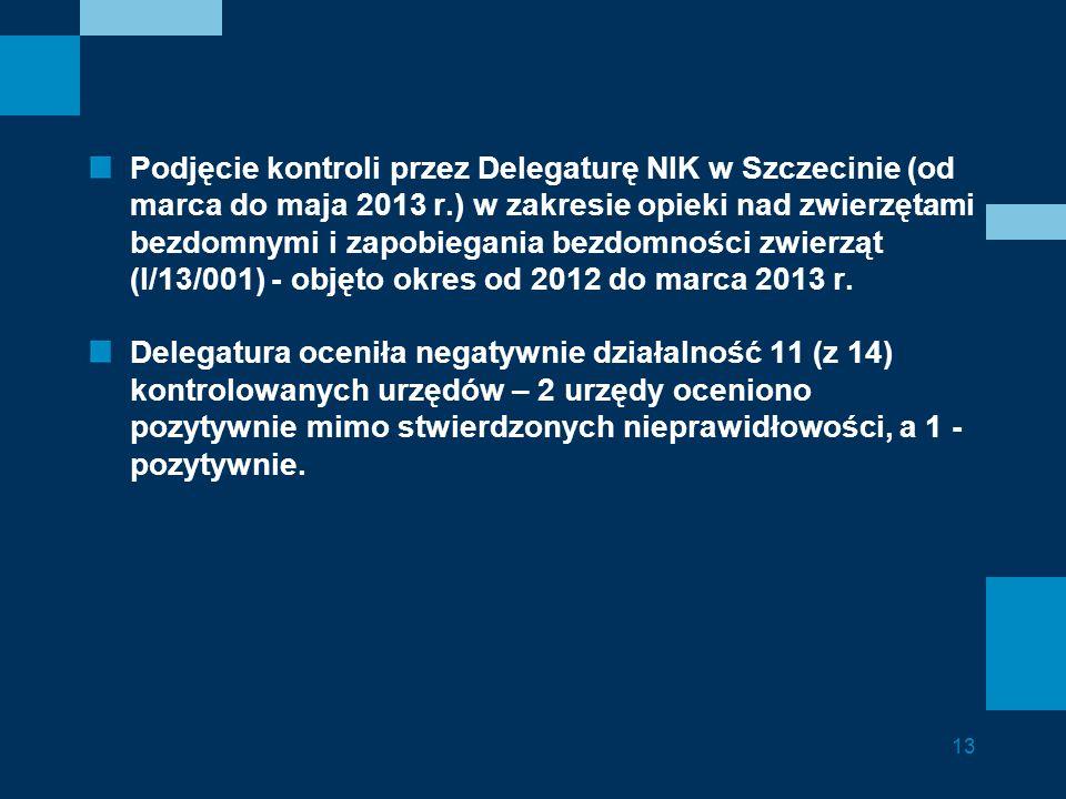 Podjęcie kontroli przez Delegaturę NIK w Szczecinie (od marca do maja 2013 r.) w zakresie opieki nad zwierzętami bezdomnymi i zapobiegania bezdomności zwierząt (I/13/001) - objęto okres od 2012 do marca 2013 r.
